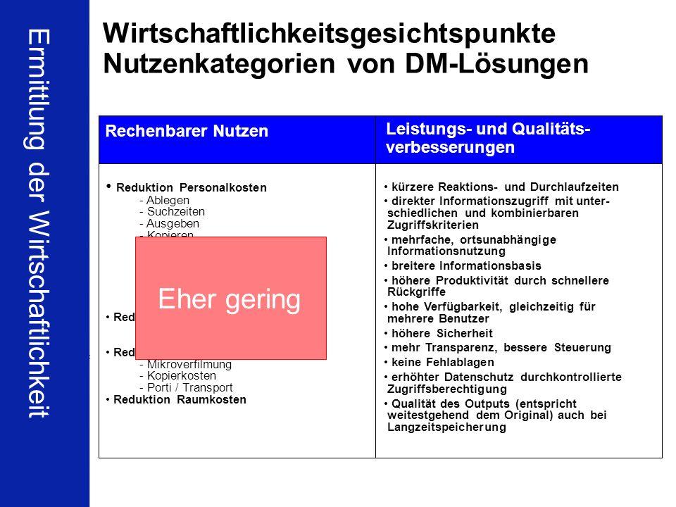 27 BCH Business Frühstück DMS & Wirtschaftlichkeit Dr. Ulrich Kampffmeyer PROJECT CONSULT Unternehmensberatung Dr. Ulrich Kampffmeyer GmbH Isestraße 6