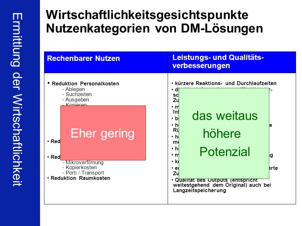 28 BCH Business Frühstück DMS & Wirtschaftlichkeit Dr. Ulrich Kampffmeyer PROJECT CONSULT Unternehmensberatung Dr. Ulrich Kampffmeyer GmbH Isestraße 6