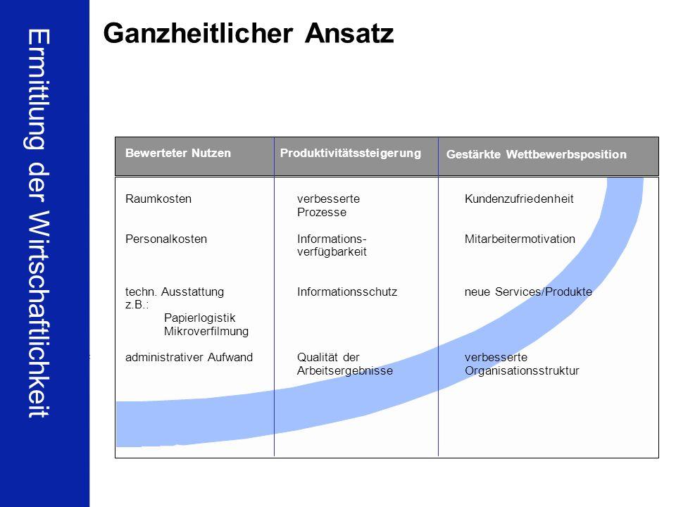 30 BCH Business Frühstück DMS & Wirtschaftlichkeit Dr. Ulrich Kampffmeyer PROJECT CONSULT Unternehmensberatung Dr. Ulrich Kampffmeyer GmbH Isestraße 6