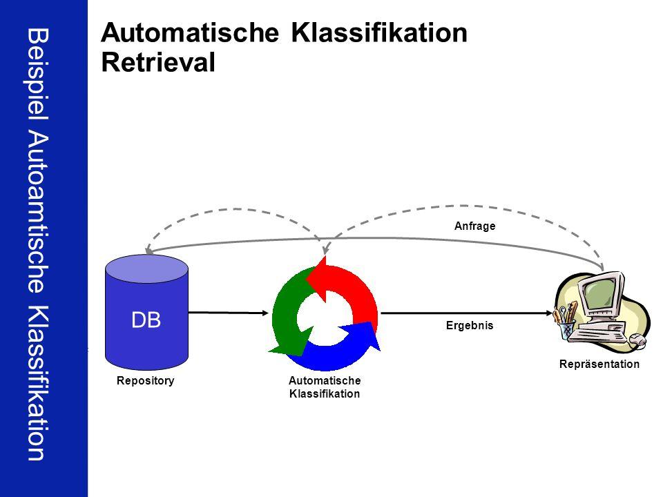 34 BCH Business Frühstück DMS & Wirtschaftlichkeit Dr. Ulrich Kampffmeyer PROJECT CONSULT Unternehmensberatung Dr. Ulrich Kampffmeyer GmbH Isestraße 6