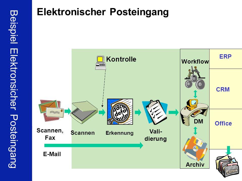 36 BCH Business Frühstück DMS & Wirtschaftlichkeit Dr. Ulrich Kampffmeyer PROJECT CONSULT Unternehmensberatung Dr. Ulrich Kampffmeyer GmbH Isestraße 6
