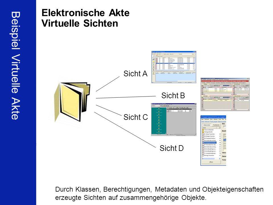 38 BCH Business Frühstück DMS & Wirtschaftlichkeit Dr. Ulrich Kampffmeyer PROJECT CONSULT Unternehmensberatung Dr. Ulrich Kampffmeyer GmbH Isestraße 6