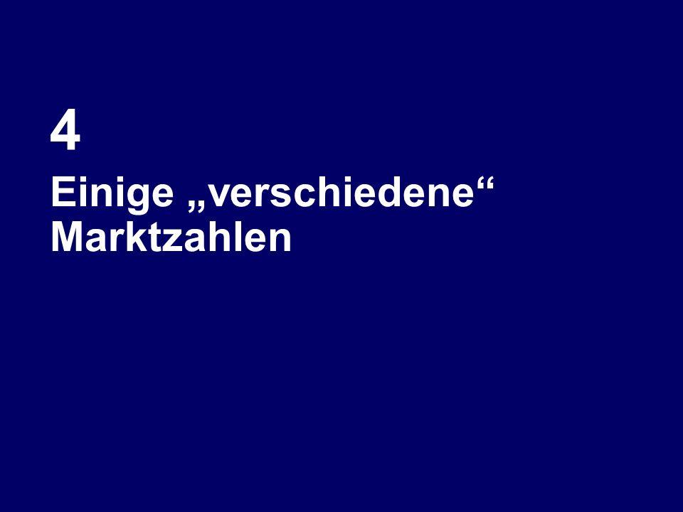 47 BCH Business Frühstück DMS & Wirtschaftlichkeit Dr. Ulrich Kampffmeyer PROJECT CONSULT Unternehmensberatung Dr. Ulrich Kampffmeyer GmbH Isestraße 6