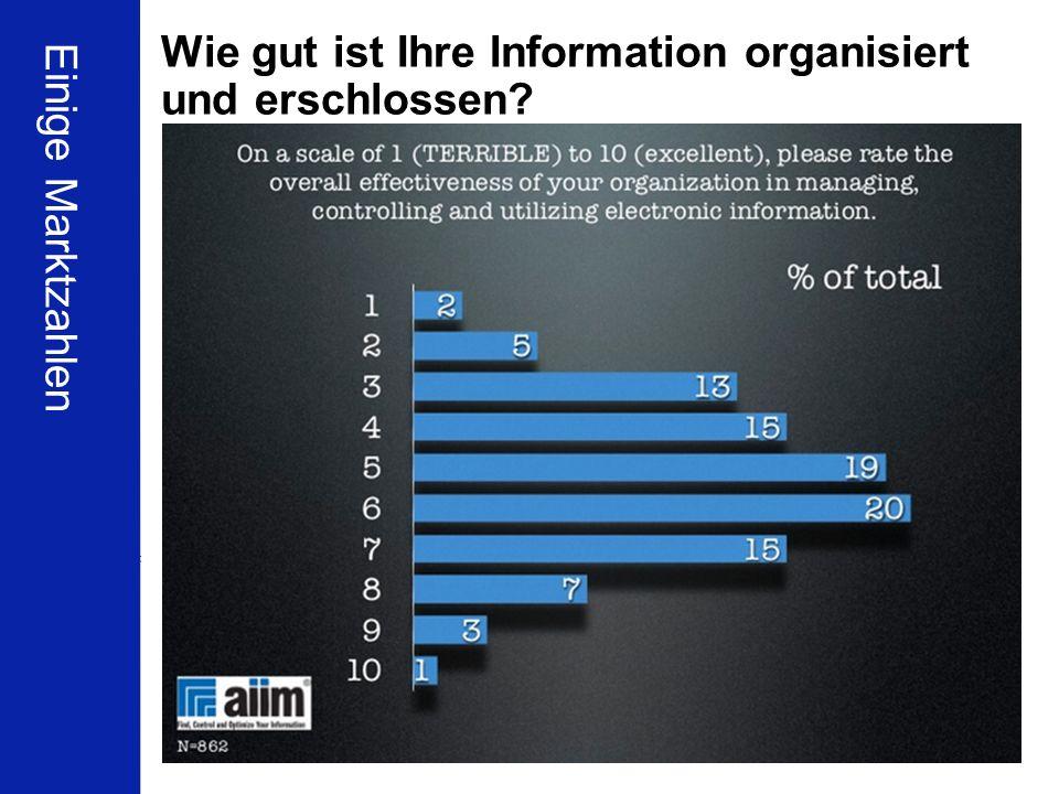 49 BCH Business Frühstück DMS & Wirtschaftlichkeit Dr. Ulrich Kampffmeyer PROJECT CONSULT Unternehmensberatung Dr. Ulrich Kampffmeyer GmbH Isestraße 6