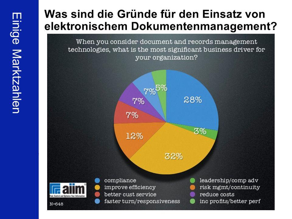 51 BCH Business Frühstück DMS & Wirtschaftlichkeit Dr. Ulrich Kampffmeyer PROJECT CONSULT Unternehmensberatung Dr. Ulrich Kampffmeyer GmbH Isestraße 6