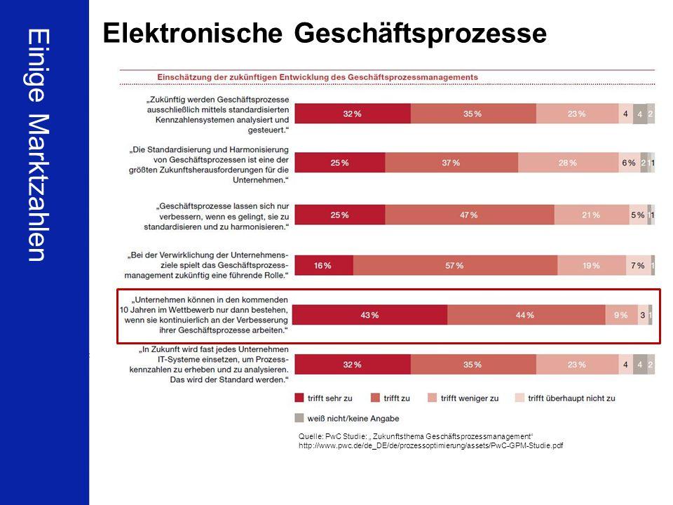52 BCH Business Frühstück DMS & Wirtschaftlichkeit Dr. Ulrich Kampffmeyer PROJECT CONSULT Unternehmensberatung Dr. Ulrich Kampffmeyer GmbH Isestraße 6