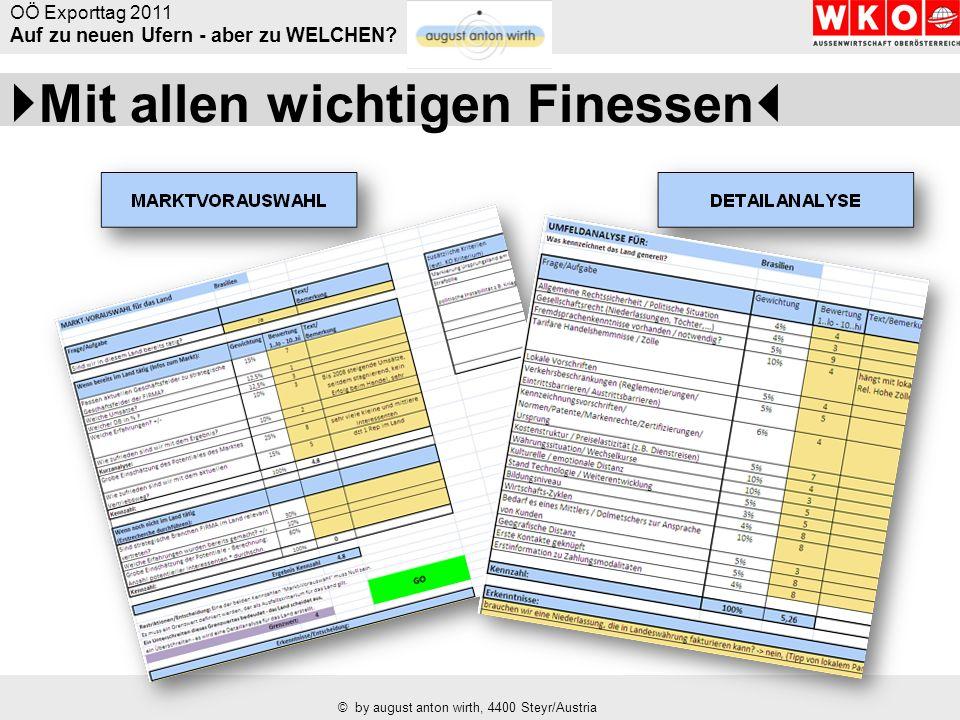 OÖ Exporttag 2011 Auf zu neuen Ufern - aber zu WELCHEN.