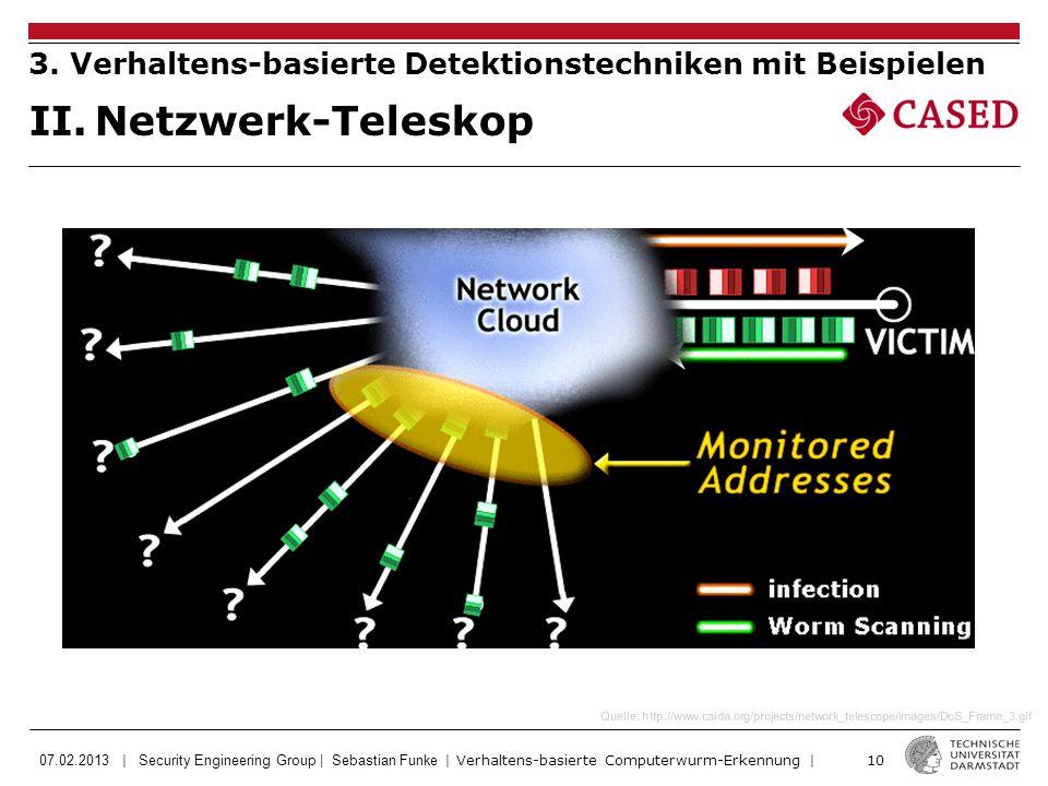 07.02.2013 | Security Engineering Group | Sebastian Funke | Verhaltens-basierte Computerwurm-Erkennung | 10 II.Netzwerk-Teleskop 3.