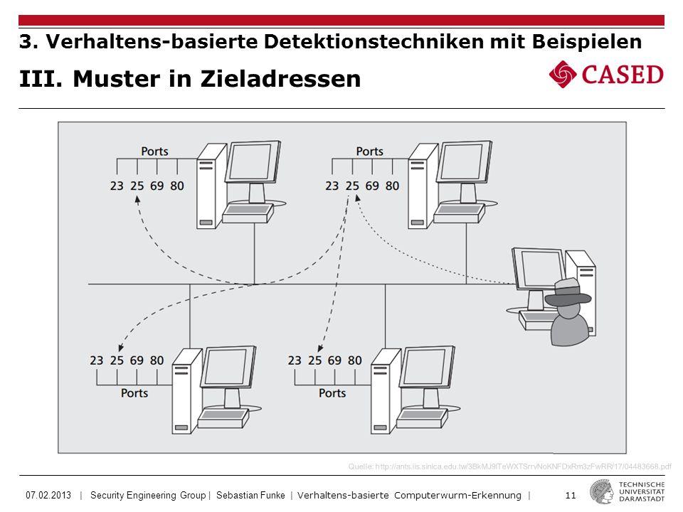 07.02.2013 | Security Engineering Group | Sebastian Funke | Verhaltens-basierte Computerwurm-Erkennung | 11 III.