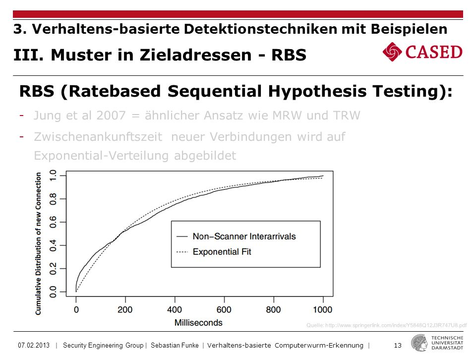 07.02.2013 | Security Engineering Group | Sebastian Funke | Verhaltens-basierte Computerwurm-Erkennung | 13 RBS (Ratebased Sequential Hypothesis Testi