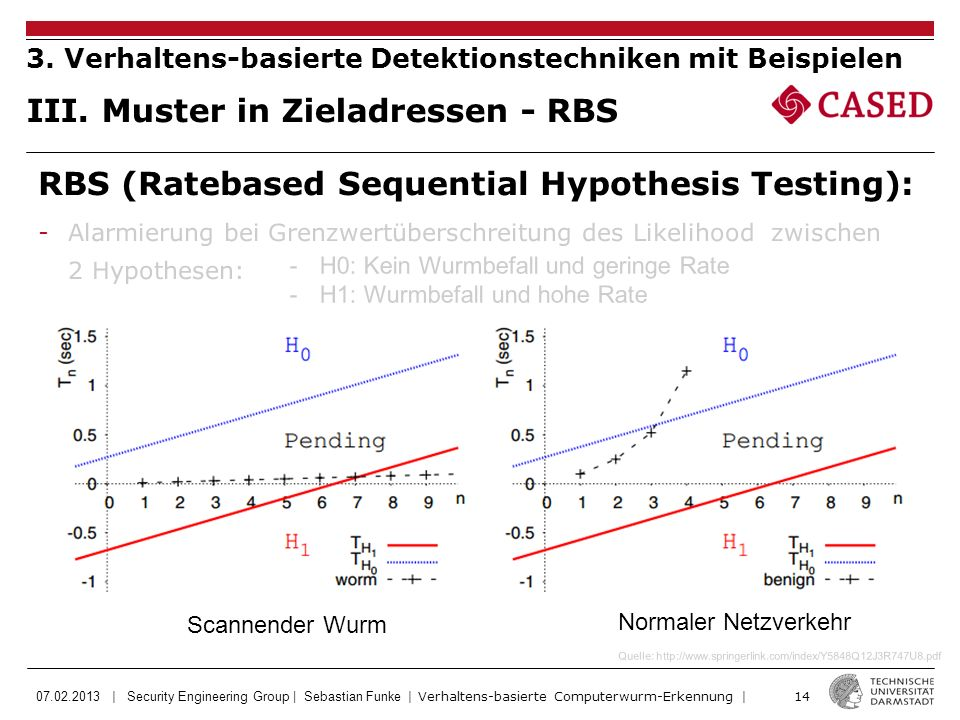 07.02.2013 | Security Engineering Group | Sebastian Funke | Verhaltens-basierte Computerwurm-Erkennung | 14 RBS (Ratebased Sequential Hypothesis Testi