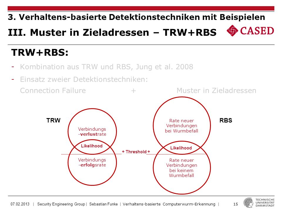 07.02.2013 | Security Engineering Group | Sebastian Funke | Verhaltens-basierte Computerwurm-Erkennung | 15 TRW+RBS: -Kombination aus TRW und RBS, Jung et al.