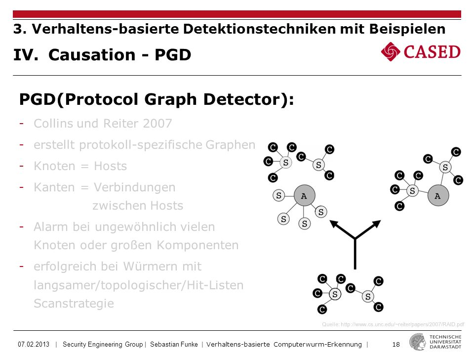 07.02.2013 | Security Engineering Group | Sebastian Funke | Verhaltens-basierte Computerwurm-Erkennung | 18 PGD(Protocol Graph Detector): -Collins und