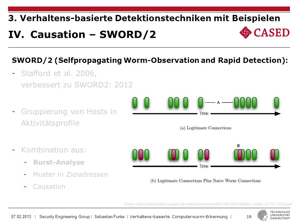 07.02.2013 | Security Engineering Group | Sebastian Funke | Verhaltens-basierte Computerwurm-Erkennung | 19 IV. Causation – SWORD/2 3. Verhaltens-basi