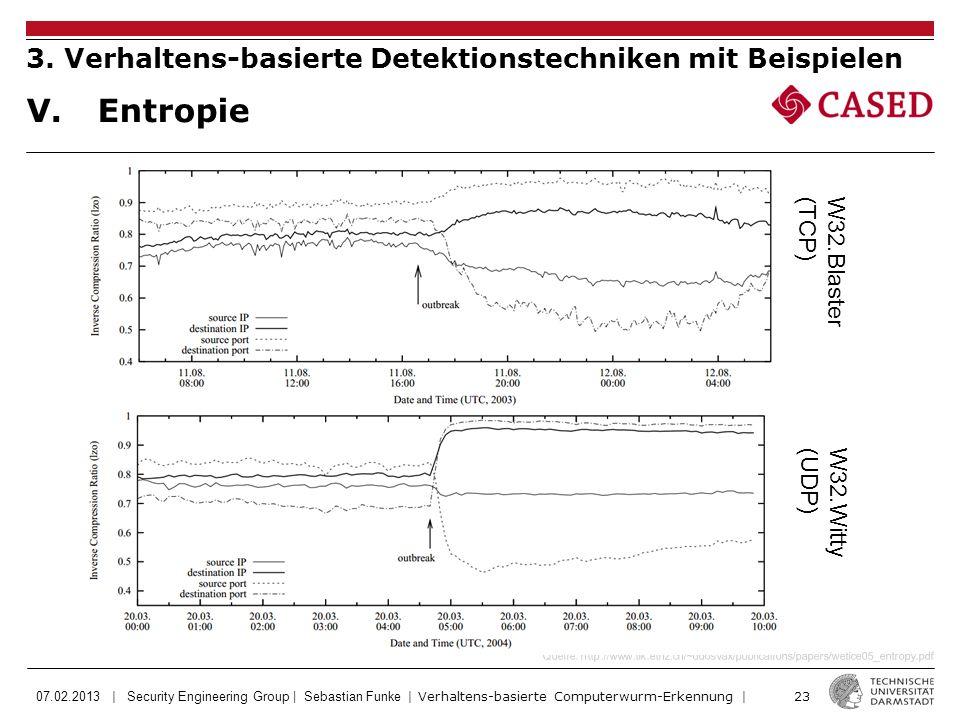 07.02.2013 | Security Engineering Group | Sebastian Funke | Verhaltens-basierte Computerwurm-Erkennung | 23 V. Entropie 3. Verhaltens-basierte Detekti