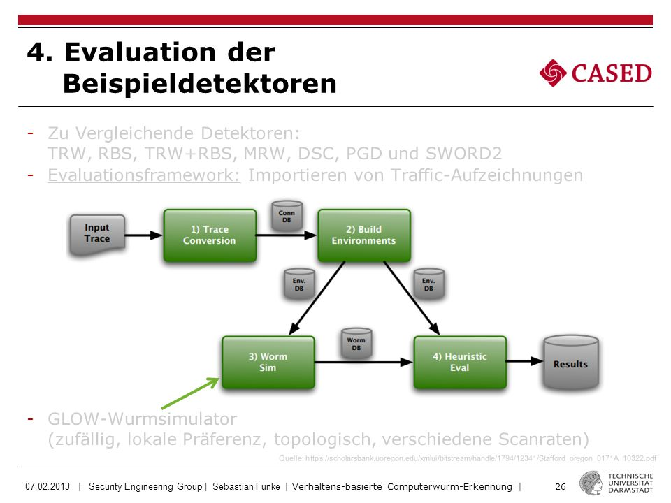 07.02.2013 | Security Engineering Group | Sebastian Funke | Verhaltens-basierte Computerwurm-Erkennung | 26 4. Evaluation der Beispieldetektoren -Zu V