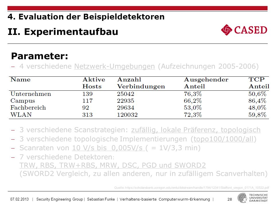 07.02.2013 | Security Engineering Group | Sebastian Funke | Verhaltens-basierte Computerwurm-Erkennung | 28 Quelle: https://scholarsbank.uoregon.edu/x