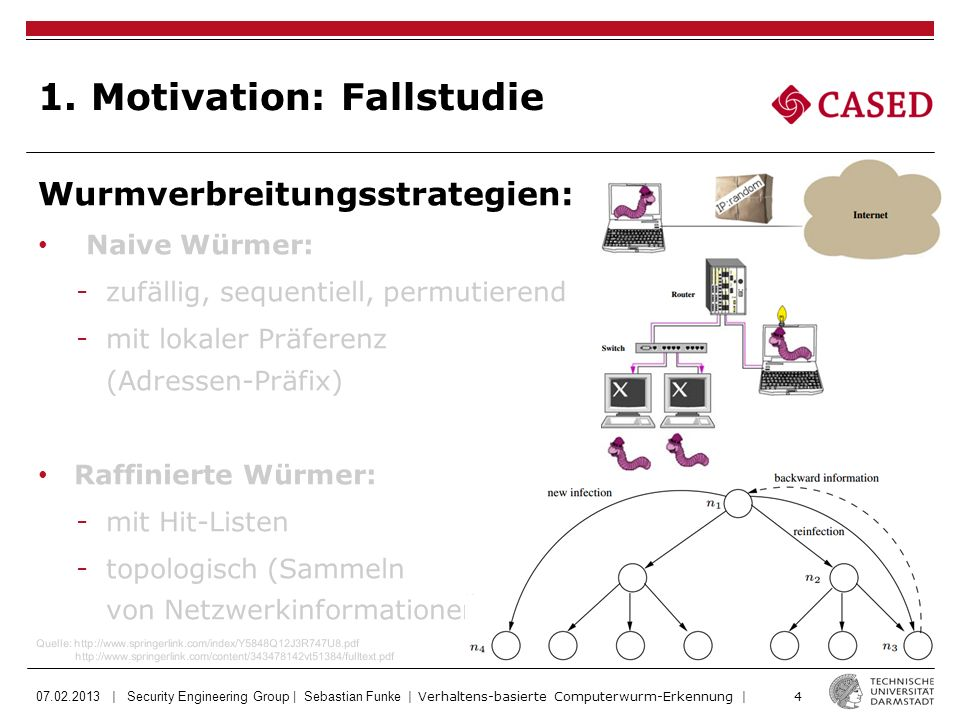 07.02.2013 | Security Engineering Group | Sebastian Funke | Verhaltens-basierte Computerwurm-Erkennung | 4 Wurmverbreitungsstrategien: Naive Würmer: -