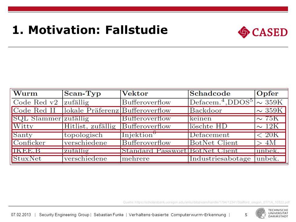 07.02.2013 | Security Engineering Group | Sebastian Funke | Verhaltens-basierte Computerwurm-Erkennung | 26 4.