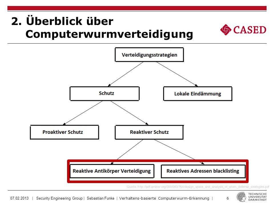 07.02.2013 | Security Engineering Group | Sebastian Funke | Verhaltens-basierte Computerwurm-Erkennung | 7 2.