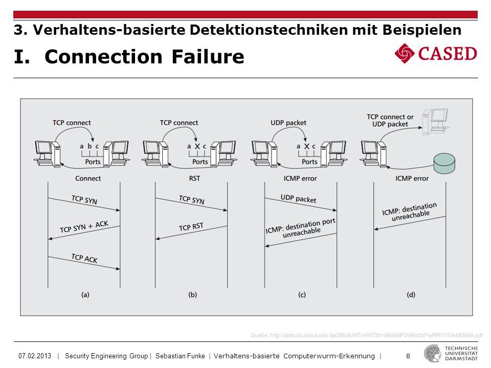07.02.2013 | Security Engineering Group | Sebastian Funke | Verhaltens-basierte Computerwurm-Erkennung | 9 TRW (Treshold Random Walk): -Schechter et al.