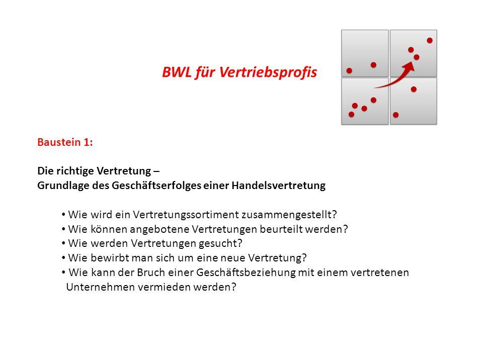 BWL für Vertriebsprofis Baustein 1: Die richtige Vertretung – Grundlage des Geschäftserfolges einer Handelsvertretung Wie wird ein Vertretungssortimen
