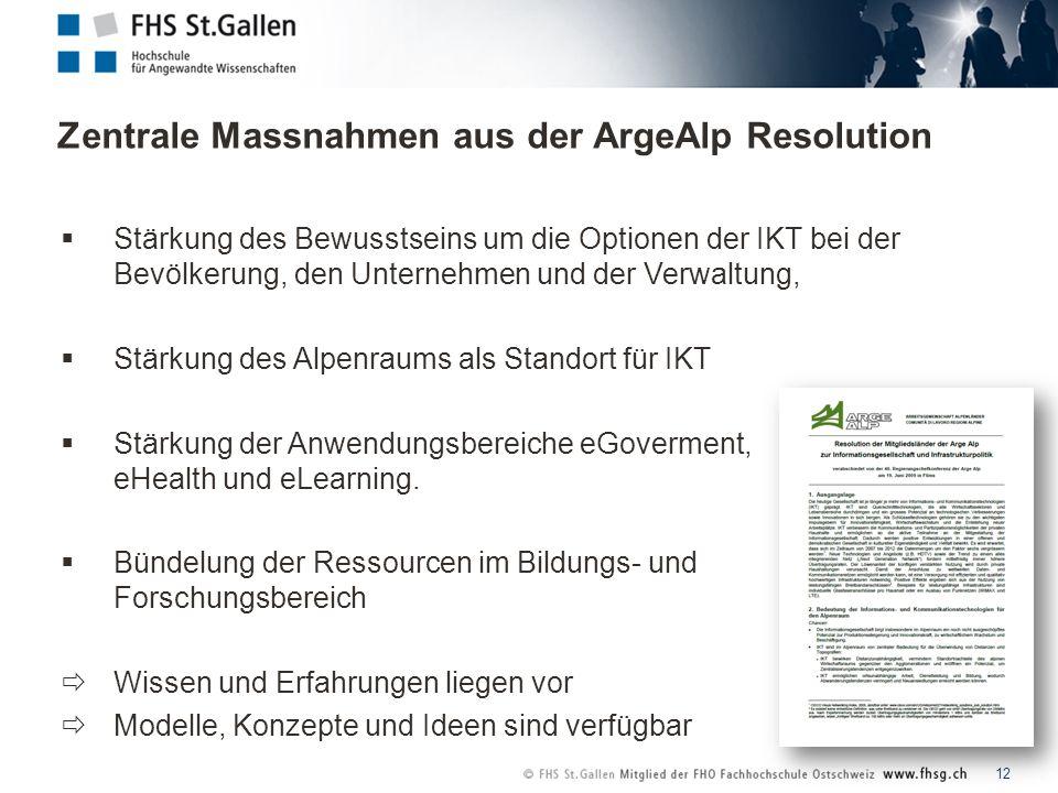 Zentrale Massnahmen aus der ArgeAlp Resolution 12 Stärkung des Bewusstseins um die Optionen der IKT bei der Bevölkerung, den Unternehmen und der Verwaltung, Stärkung des Alpenraums als Standort für IKT Stärkung der Anwendungsbereiche eGoverment, eHealth und eLearning.