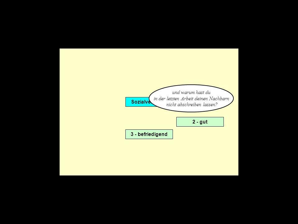 Sozialverhalten 2 - gut 3 - befriedigend und warum hast du in der letzten Arbeit deinen Nachbarn nicht abschreiben lassen