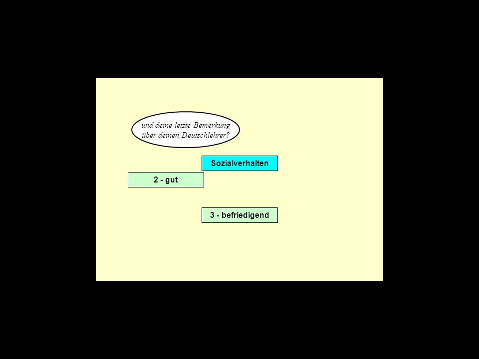 Sozialverhalten 2 - gut 3 - befriedigend und deine letzte Bemerkung über deinen Deutschlehrer?