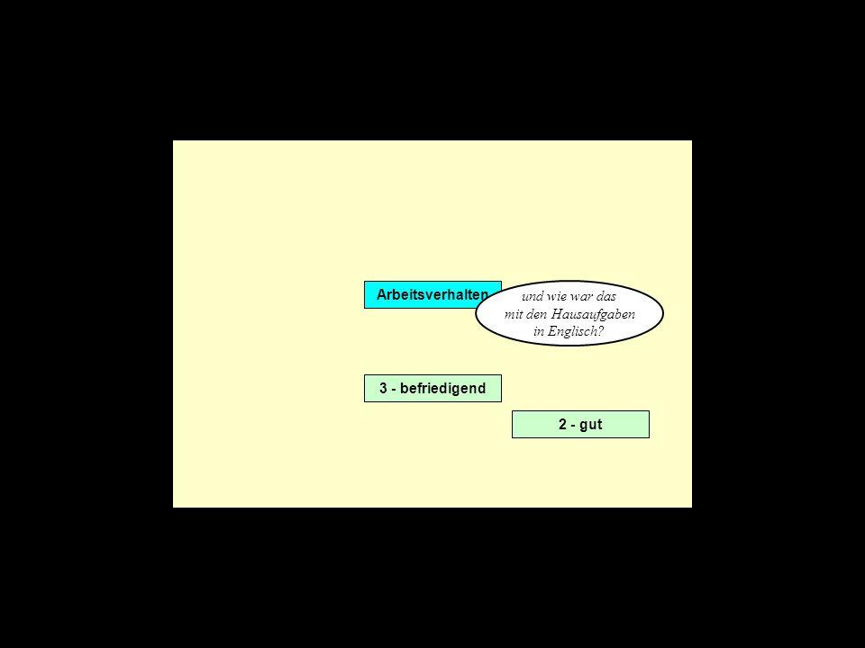 Arbeitsverhalten 2 - gut 3 - befriedigend und wie war das mit den Hausaufgaben in Englisch?