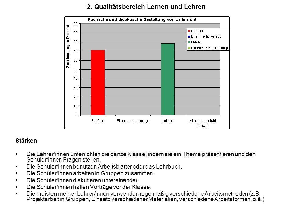 2. Qualitätsbereich Lernen und Lehren Stärken Die Lehrer/innen unterrichten die ganze Klasse, indem sie ein Thema präsentieren und den Schüler/innen F