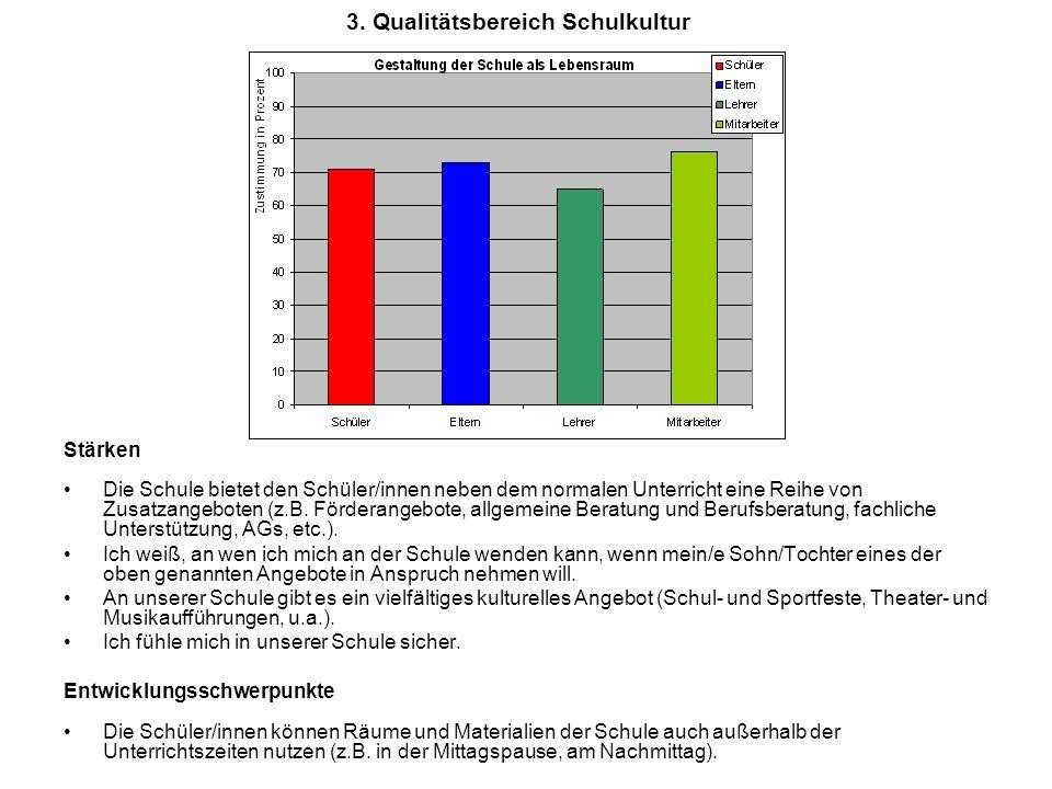 3. Qualitätsbereich Schulkultur Stärken Die Schule bietet den Schüler/innen neben dem normalen Unterricht eine Reihe von Zusatzangeboten (z.B. Fördera
