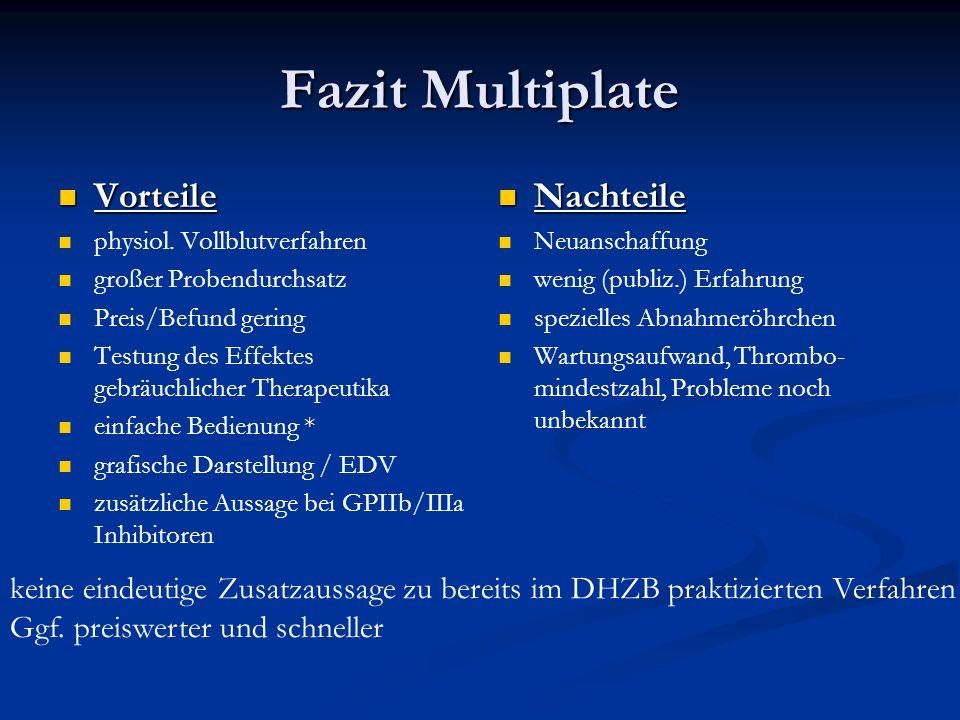 Fazit Multiplate Vorteile Vorteile physiol. Vollblutverfahren großer Probendurchsatz Preis/Befund gering Testung des Effektes gebräuchlicher Therapeut
