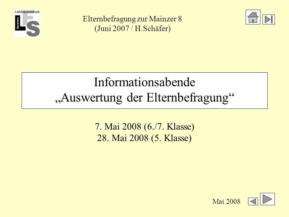 Elternbefragung zur Mainzer 8 (Juni 2007 / H.Schäfer) Mai 2008 Hat Ihr Kind an den Schultagen nach Abzug der Zeit zum Lernen und Vorbereiten noch ausreichend Zeit zur eigenen Freizeitgestaltung.