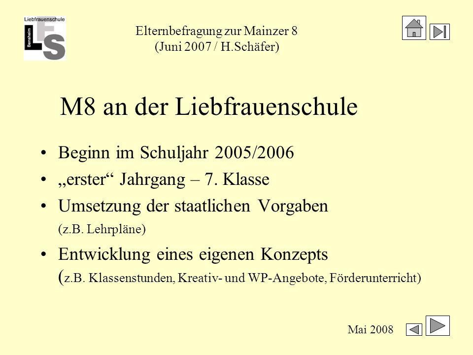 Elternbefragung zur Mainzer 8 (Juni 2007 / H.Schäfer) Mai 2008 Umsetzung,Weiterentwicklung und Verbesserung des M8-Konzepts Mein Aufgabenbereich: - Weiterentwicklung und Evaluation der Arbeit am Konzept Mainzer8 - Gestaltung des Kreativ- und WP-Angebots