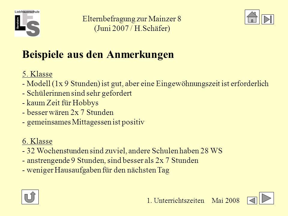 Elternbefragung zur Mainzer 8 (Juni 2007 / H.Schäfer) Mai 2008 Schulweg durchschnittliche Dauer : 15 – 35 Minuten durchschnittliche Ankunftszeit:7.30 –7.40 Uhr Dauer des Wegs – annehmbar / gut:91% 1.
