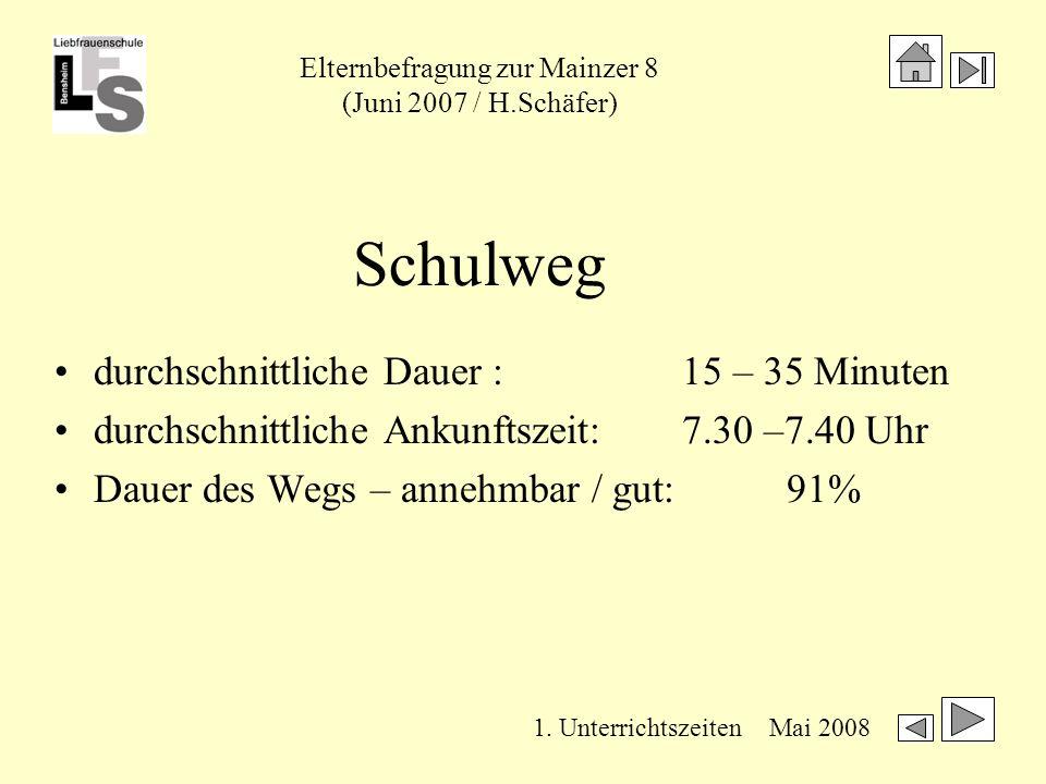 Elternbefragung zur Mainzer 8 (Juni 2007 / H.Schäfer) Mai 2008 Wie beurteilen sie das Mittagessen (Qualität / Auswahl).