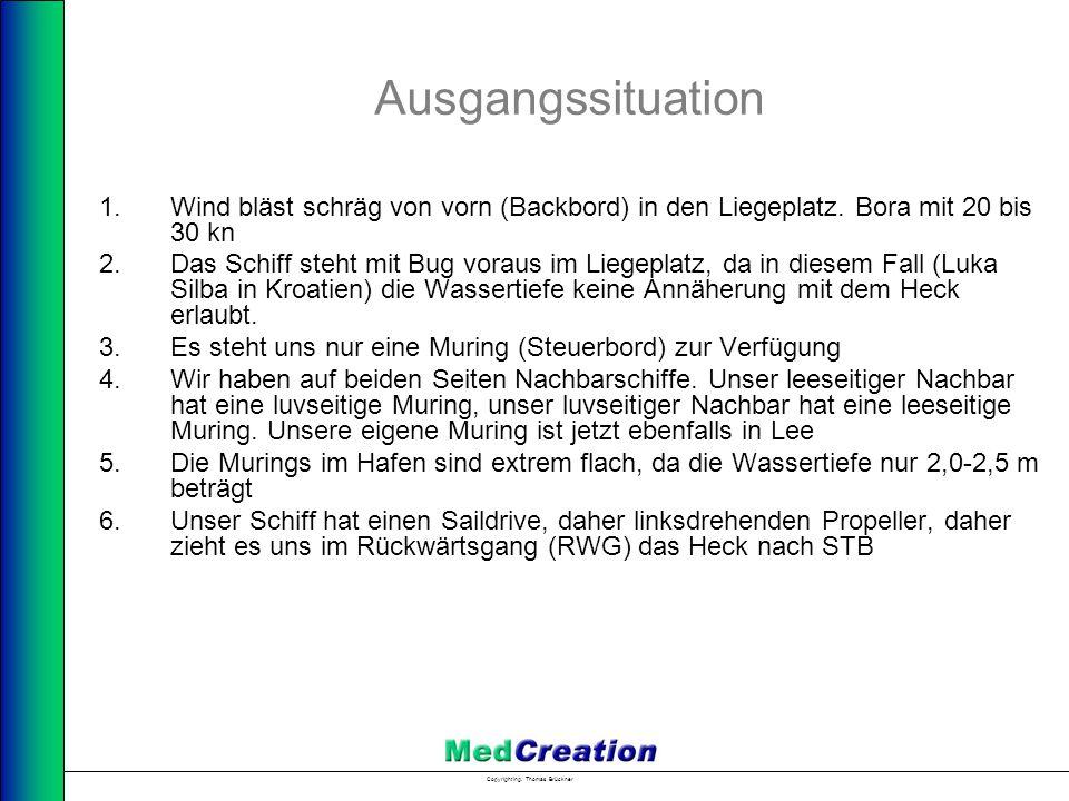 Copyright Ing. Thomas Brückner Ausgangssituation 1.Wind bläst schräg von vorn (Backbord) in den Liegeplatz. Bora mit 20 bis 30 kn 2.Das Schiff steht m
