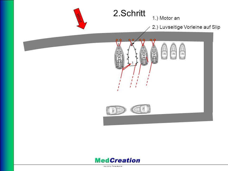 Copyright Ing. Thomas Brückner Wind 2.Schritt 1.) Motor an 2.) Luvseitige Vorleine auf Slip