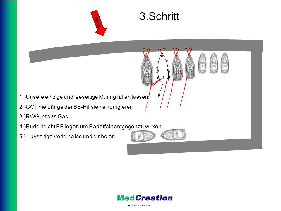 Copyright Ing. Thomas Brückner Wind 3.Schritt 1.)Unsere einzige und leeseitige Muring fallen lassen 2.)GGf. die Länge der BB-Hilfsleine korrigieren 3.