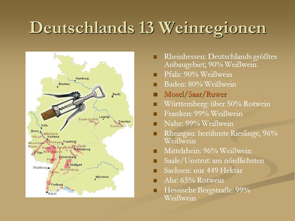 Deutschlands 13 Weinregionen Rheinhessen: Deutschlands größtes Anbaugebiet; 90% Weißwein. Pfalz: 90% Weißwein Baden: 80% Weißwein Mosel/Saar/Ruwer Wür