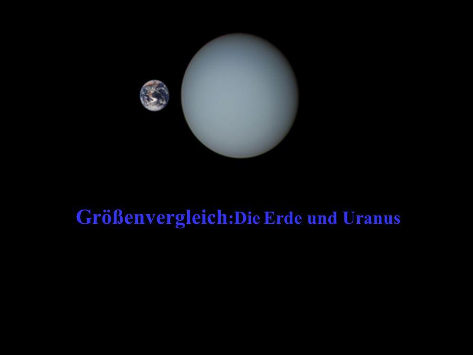 Größenvergleich :Die Erde und Uranus
