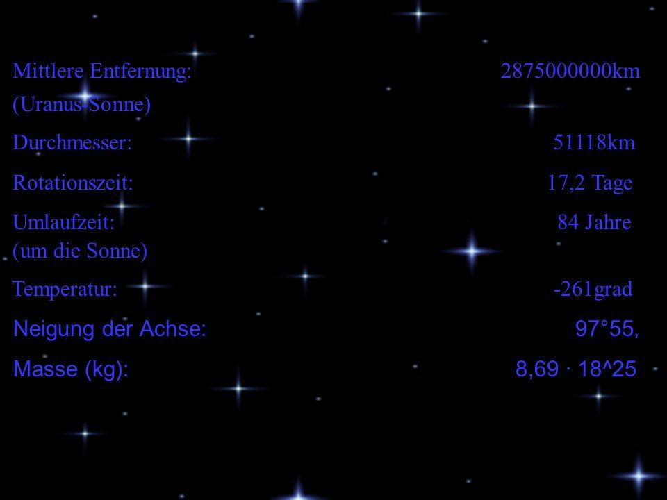 Mittlere Entfernung: 2875000000km (Uranus-Sonne) Durchmesser: 51118km Rotationszeit: 17,2 Tage Umlaufzeit: 84 Jahre (um die Sonne) Temperatur: -261grad Neigung der Achse: 97°55 Masse (kg): 8,69 · 18^25