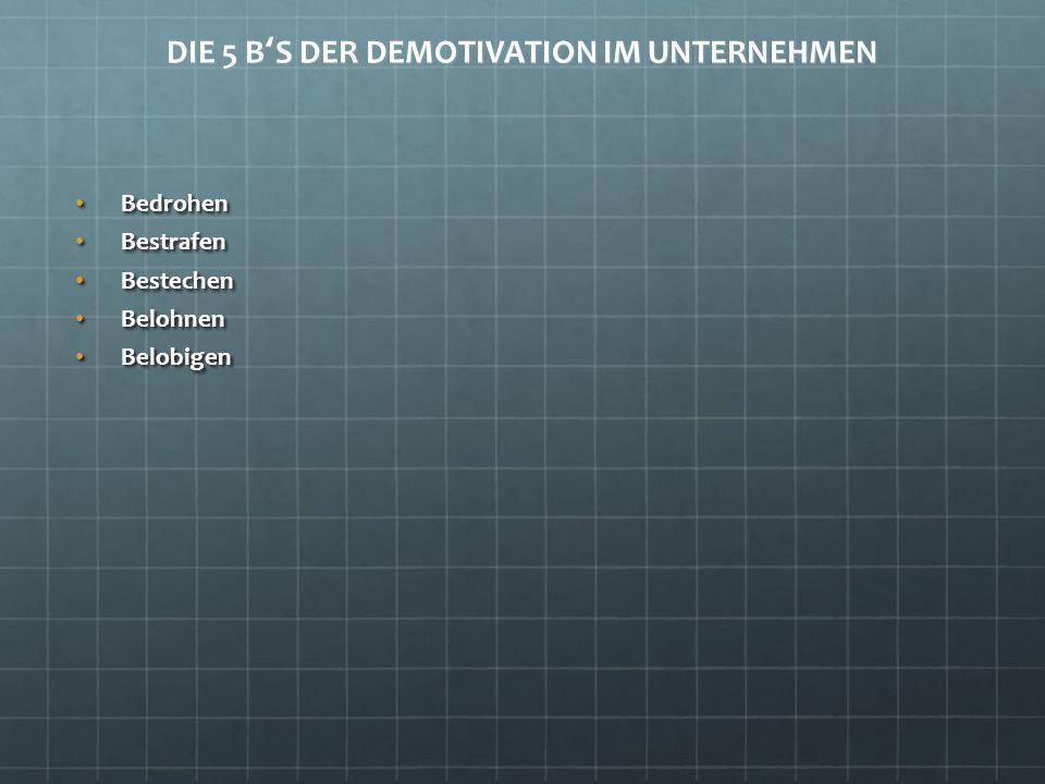 DIE 5 BS DER DEMOTIVATION IM UNTERNEHMEN BedrohenBedrohen BestrafenBestrafen BestechenBestechen BelohnenBelohnen BelobigenBelobigen