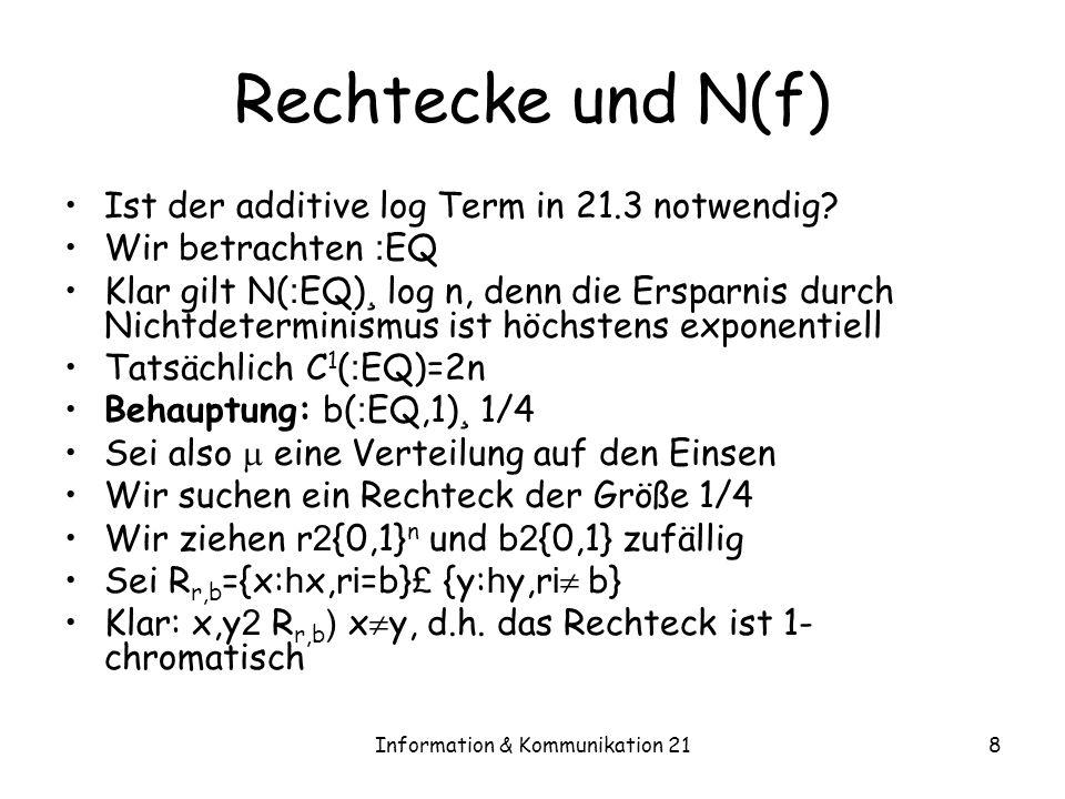 Information & Kommunikation 218 Rechtecke und N(f) Ist der additive log Term in 21.3 notwendig? Wir betrachten : EQ Klar gilt N( : EQ) ¸ log n, denn d