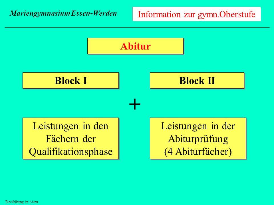 Information zur gymn.Oberstufe Mariengymnasium Essen-Werden Blockbildung im Abitur Block I Leistungen in den Fächern der Qualifikationsphase Block II