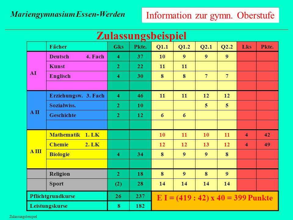 Information zur gymn.Oberstufe Mariengymnasium Essen-Werden Abiturprüfung (Block II) 1.