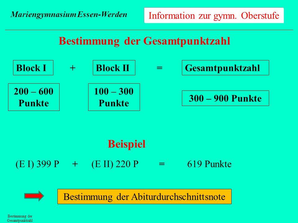 Information zur gymn. Oberstufe Mariengymnasium Essen-Werden Bestimmung der Gesamtpunktzahl Block I + 100 – 300 Punkte Block II = Beispiel 300 – 900 P
