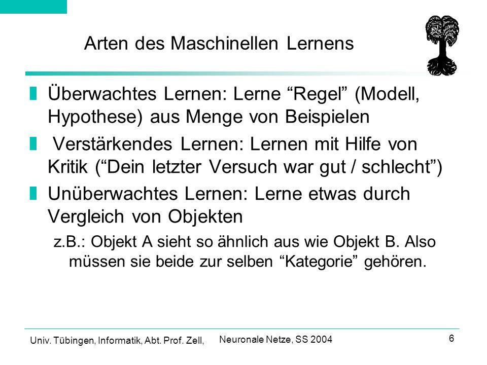 Univ.Tübingen, Informatik, Abt. Prof. Zell, Neuronale Netze, SS 2004 27 Überanpassung vs.