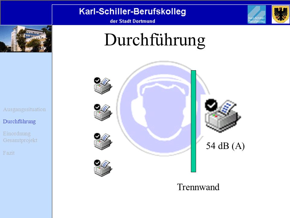 Durchführung Ausgangssituation Durchführung Einordnung Gesamtprojekt Fazit 54 dB (A) Trennwand